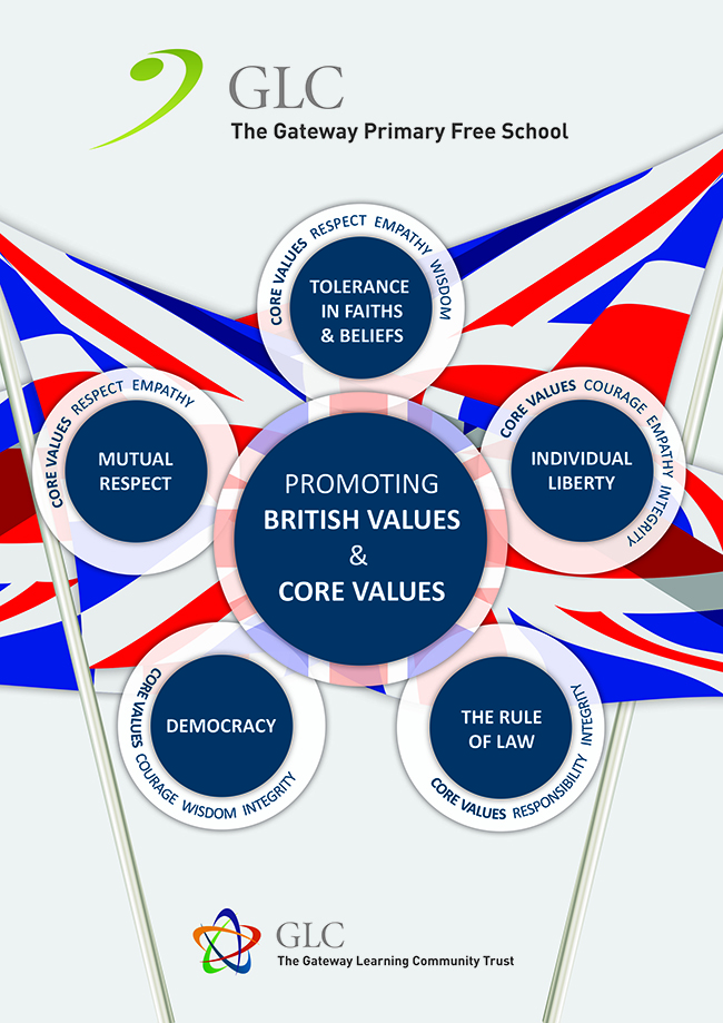 GPFS British Values
